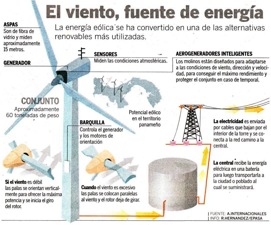 Invertirá Santander en parques eólicos para generar energía eléctrica en NL, SLP y Coahuila