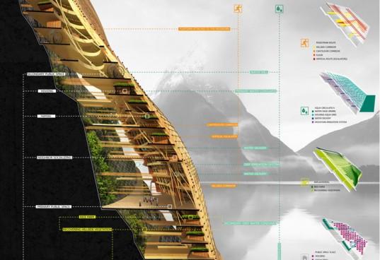 Ganadores del eVolo 2012 Skyscraper Competition | Plataforma Arquitectura