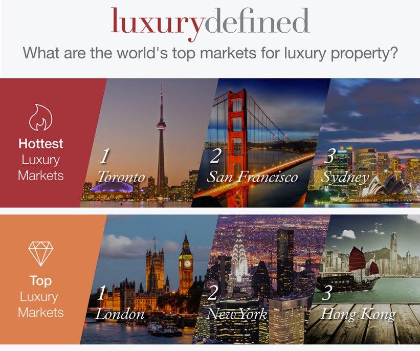 LuxuryDefined2